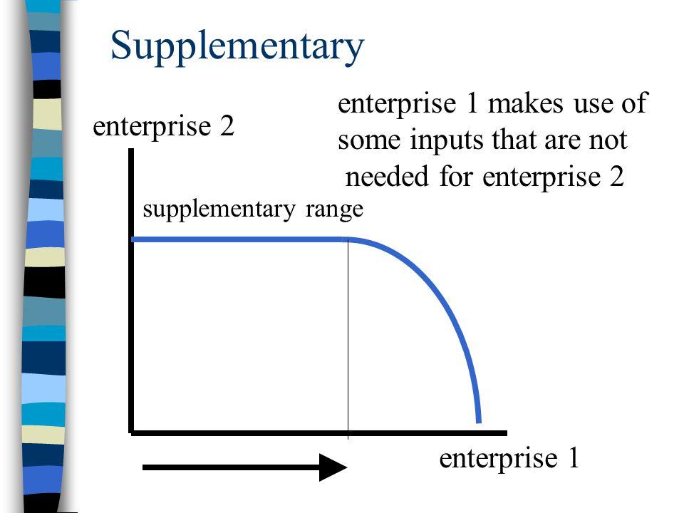 Complementary enterprise 1 enterprise 2 as we produce more of enterprise 1, we can also produce more of enterprise 2
