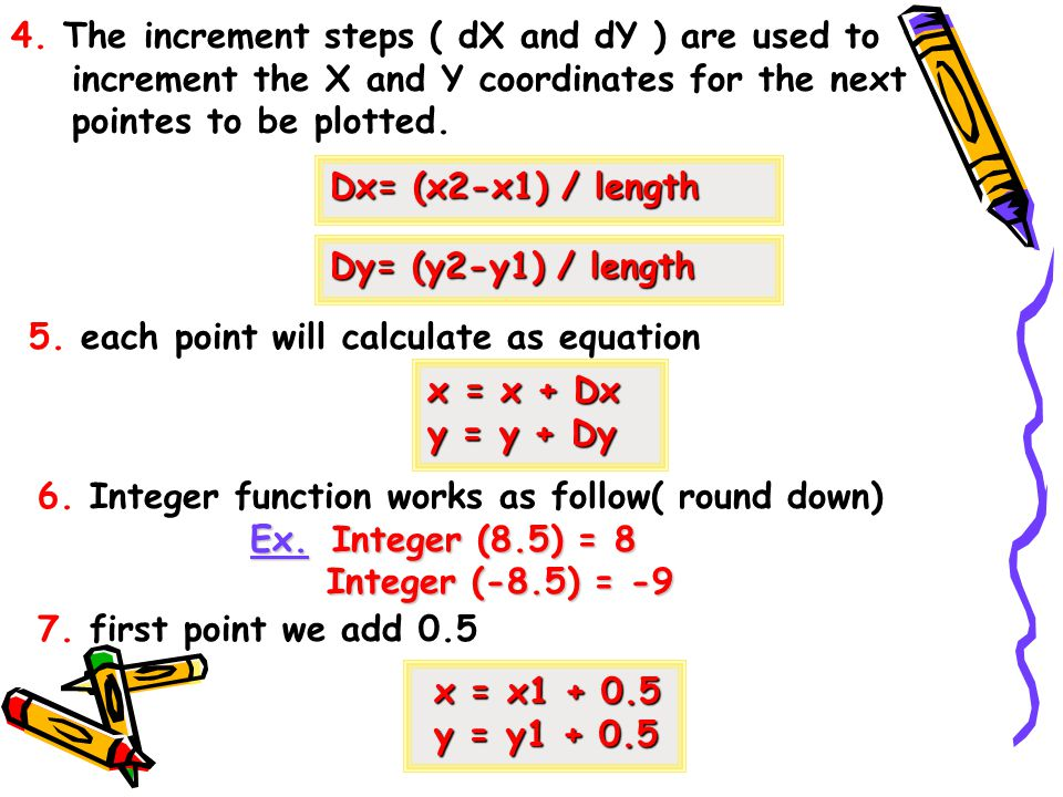 4. The increment steps ( dX and dY ) are used to increment the X and Y coordinates for the next pointes to be plotted. Dx= (x2-x1) / length Dy= (y2-y1