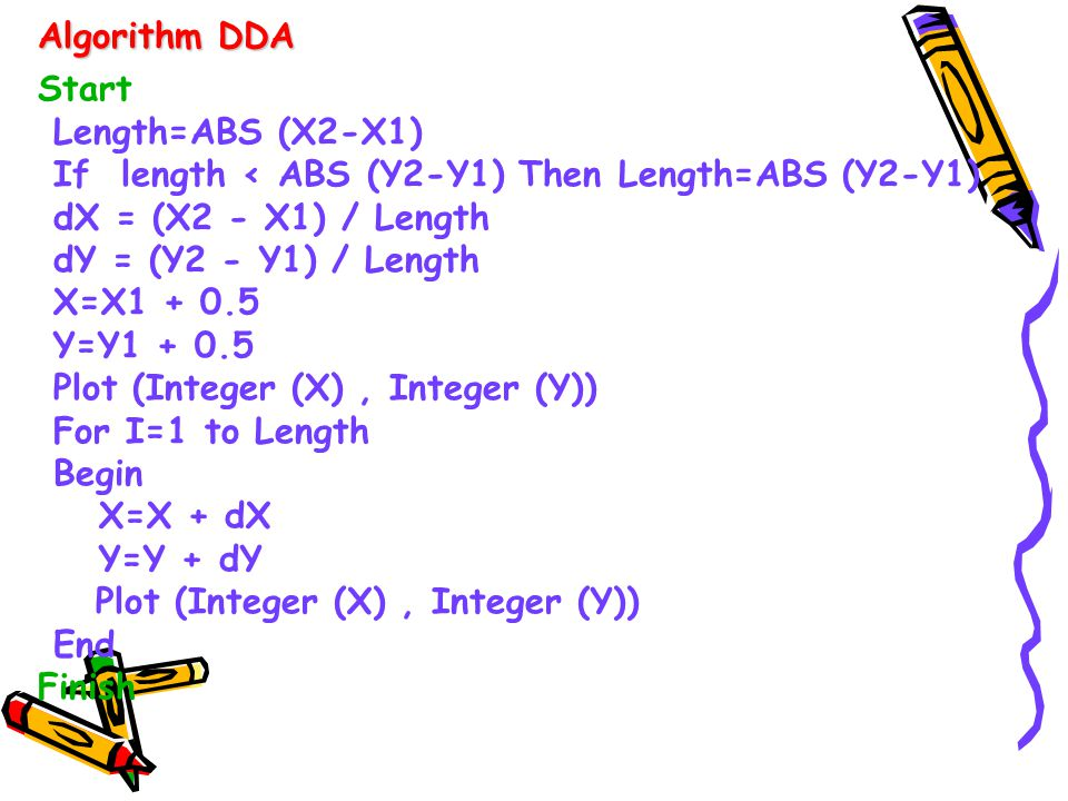 Start Length=ABS (X2-X1) If length < ABS (Y2-Y1) Then Length=ABS (Y2-Y1) dX = (X2 - X1) / Length dY = (Y2 - Y1) / Length X=X1 + 0.5 Y=Y1 + 0.5 Plot (I