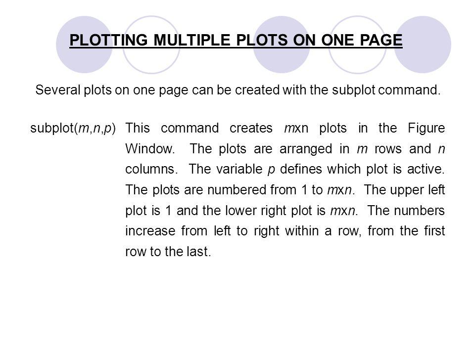 PLOTTING MULTIPLE PLOTS ON ONE PAGE subplot(3,2,1)subplot(3,2,2) subplot(3,2,3) subplot(3,2,5) subplot(3,2,4) subplot(3,2,6) For example, the command: subplot(3,2,p) Creates 6 plots arranged in 3 rows and 2 columns.