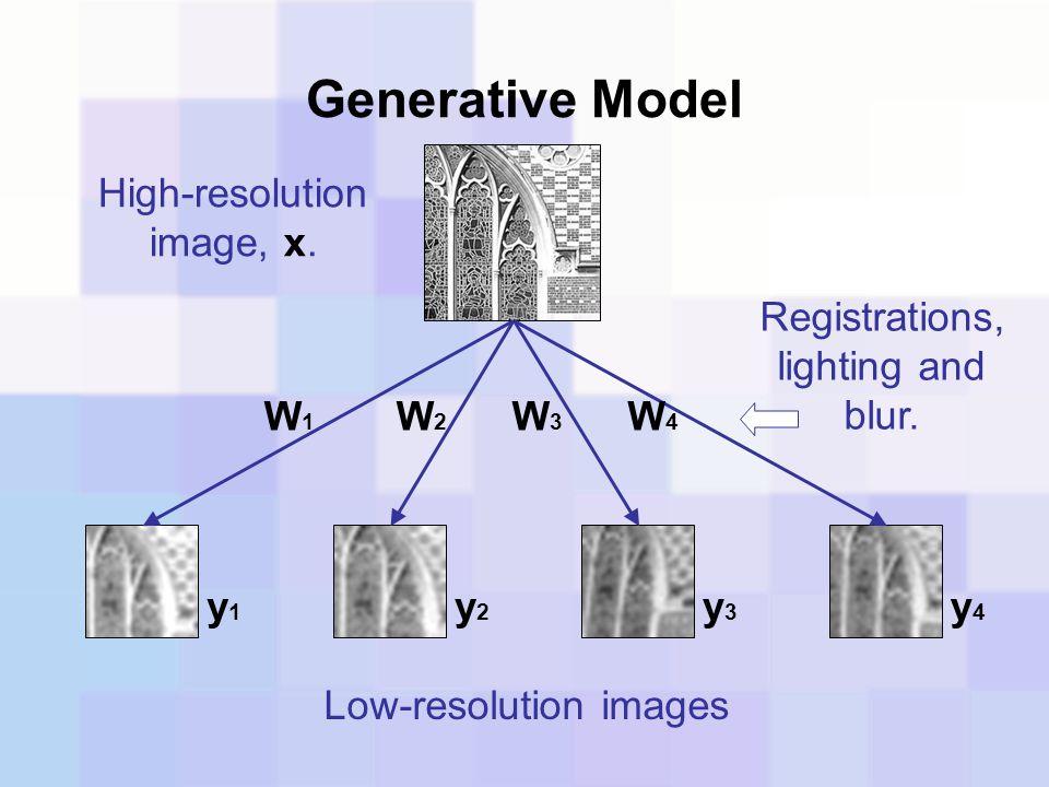 Generative Model Registrations, lighting and blur. High-resolution image, x. y1y1 y2y2 y3y3 y4y4 Low-resolution images W4W4 W3W3 W2W2 W1W1