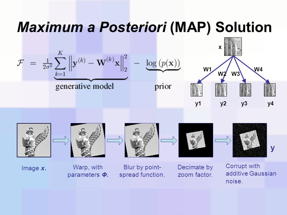 Maximum a Posteriori (MAP) Solution Image x. Corrupt with additive Gaussian noise. Warp, with parameters Φ. Blur by point- spread function. Decimate b