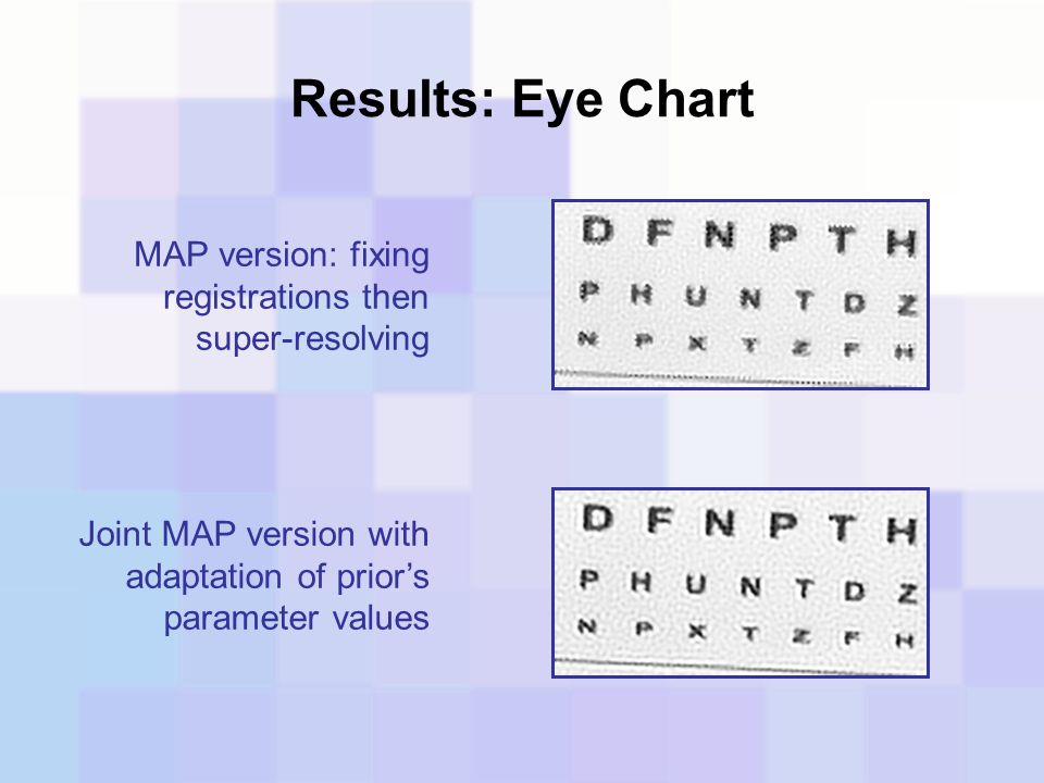 Results: Eye Chart MAP version: fixing registrations then super-resolving Joint MAP version with adaptation of prior's parameter values