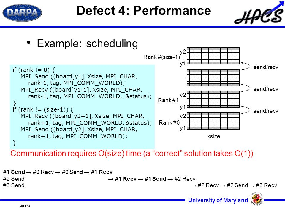 Slide-12 University of Maryland Defect 4: Performance Example: scheduling if (rank != 0) { MPI_Send ((board[y1], Xsize, MPI_CHAR, rank-1, tag, MPI_COMM_WORLD); MPI_Recv ((board[y1-1], Xsize, MPI_CHAR, rank-1, tag, MPI_COMM_WORLD, &status); } if (rank != (size-1)) { MPI_Recv ((board[y2+1], Xsize, MPI_CHAR, rank+1, tag, MPI_COMM_WORLD, &status); MPI_Send ((board[y2], Xsize, MPI_CHAR, rank+1, tag, MPI_COMM_WORLD); } send/recv Rank #0 Rank #1 Rank #(size-1) y2 y1 y2 y1 y2 y1 xsize Communication requires O(size) time (a correct solution takes O(1)) #1 Send → #0 Recv → #0 Send → #1 Recv #2 Send → #1 Recv → #1 Send → #2 Recv #3 Send → #2 Recv → #2 Send → #3 Recv