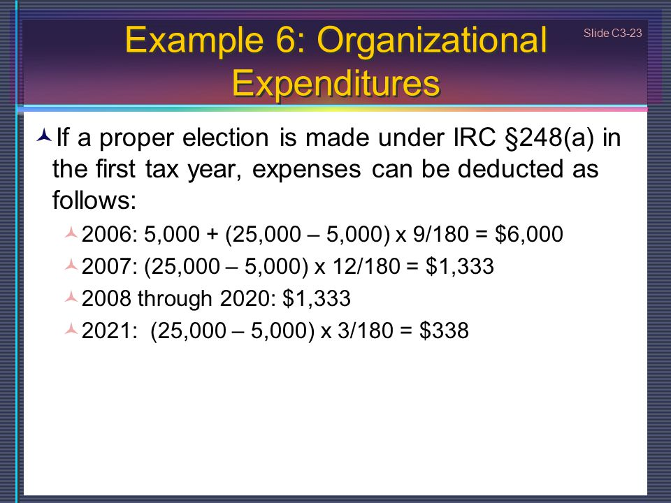 Slide C3-23 Example 6: Organizational Expenditures If a proper election is made under IRC §248(a) in the first tax year, expenses can be deducted as follows: 2006: 5,000 + (25,000 – 5,000) x 9/180 = $6,000 2007: (25,000 – 5,000) x 12/180 = $1,333 2008 through 2020: $1,333 2021: (25,000 – 5,000) x 3/180 = $338