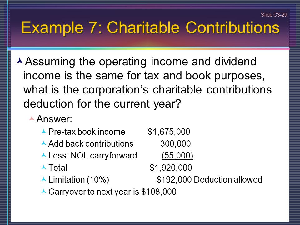 Slide C3-29 Example 7: Charitable Contributions Assuming the operating income and dividend income is the same for tax and book purposes, what is the corporation's charitable contributions deduction for the current year.