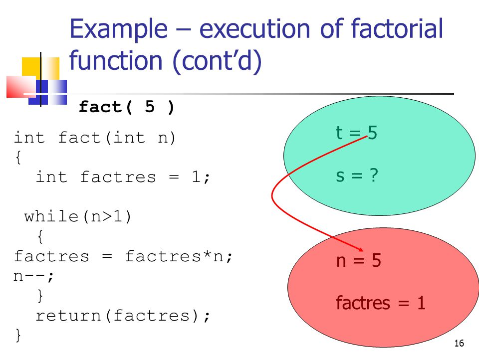 16 Example – execution of factorial function (cont'd) int fact(int n) { int factres = 1; while(n>1) { factres = factres*n; n--; } return(factres); } t = 5 s = .