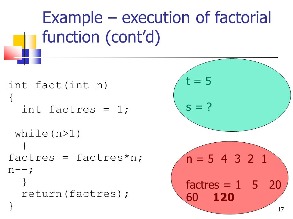 17 Example – execution of factorial function (cont'd) int fact(int n) { int factres = 1; while(n>1) { factres = factres*n; n--; } return(factres); } t = 5 s = .