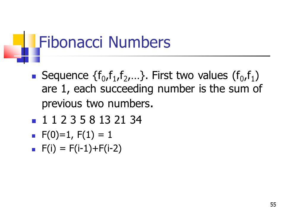 55 Fibonacci Numbers Sequence {f 0,f 1,f 2,…}.