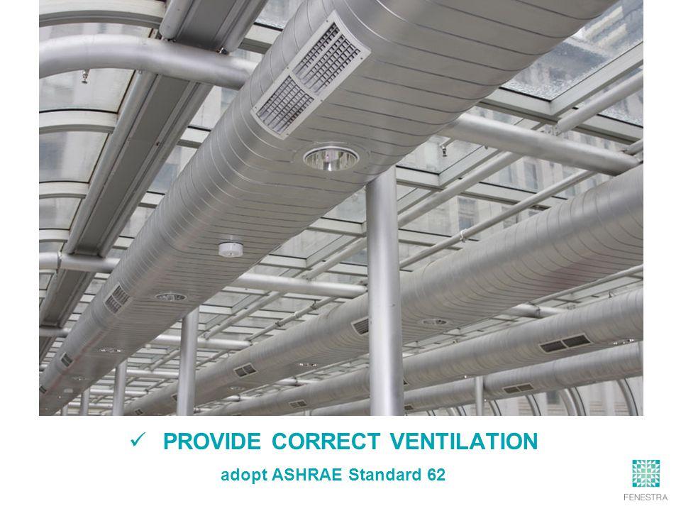 PROVIDE CORRECT VENTILATION adopt ASHRAE Standard 62