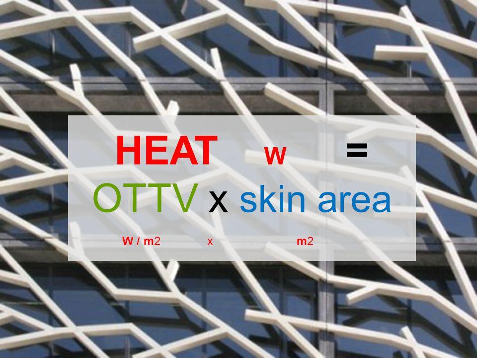 HEAT W = OTTV x skin area W / m2 x m2