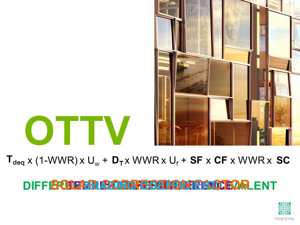 OTTV x (1-WWR) x U w + x WWR x U f + x x WWR x CF T deq SC SF D T DIFFERENTIAL TEMPERATURE EQUIVALENT TEMPERATURE DIFFERENCE SOLAR FACTOR SOLAR CORRECTION FACTOR SHADING COEFFICIENT