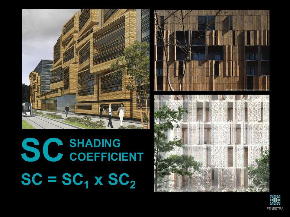 SHADING COEFFICIENT SC SC = SC 1 x SC 2