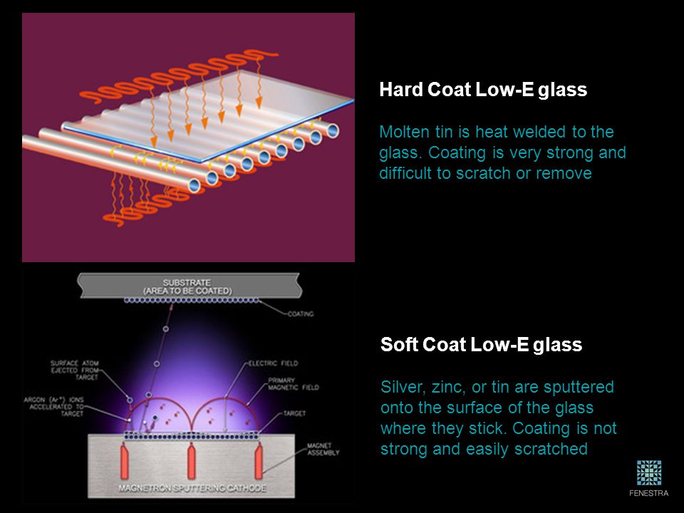 Soft Coat Low-E glass Silver, zinc, or tin are sputtered onto the surface of the glass where they stick.