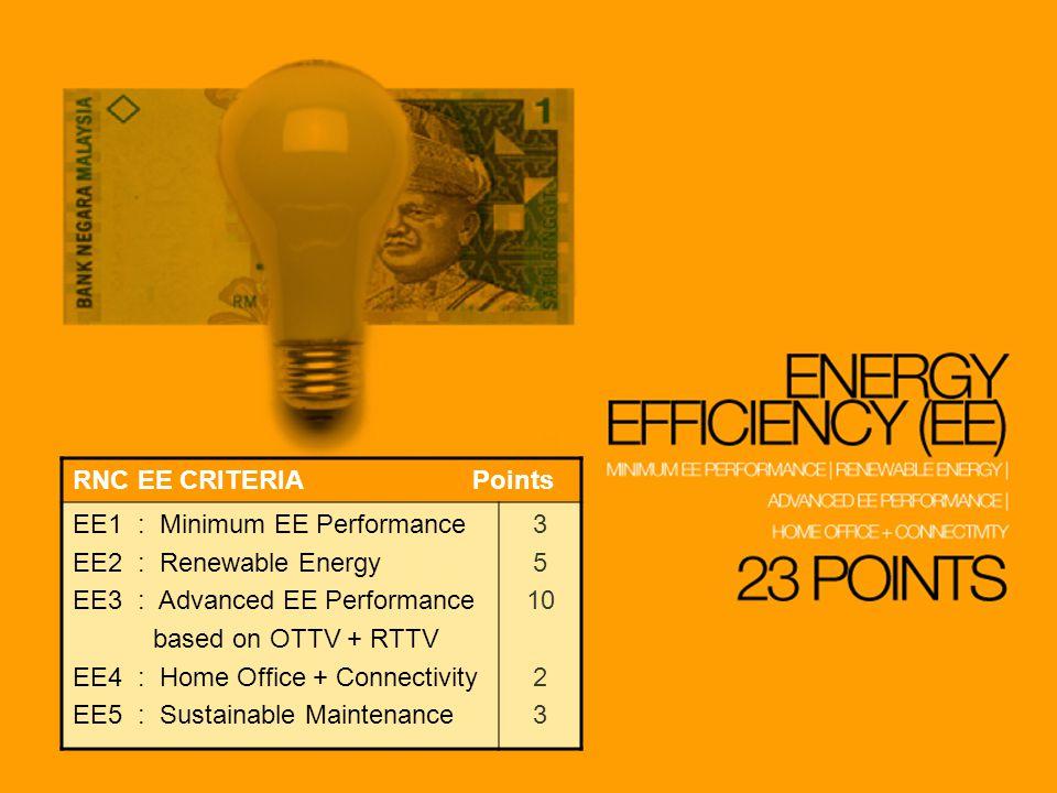 NRNC RNC EE CRITERIA Points EE1 : Minimum EE Performance EE2 : Renewable Energy EE3 : Advanced EE Performance based on OTTV + RTTV EE4 : Home Office + Connectivity EE5 : Sustainable Maintenance 3 5 10 2 3