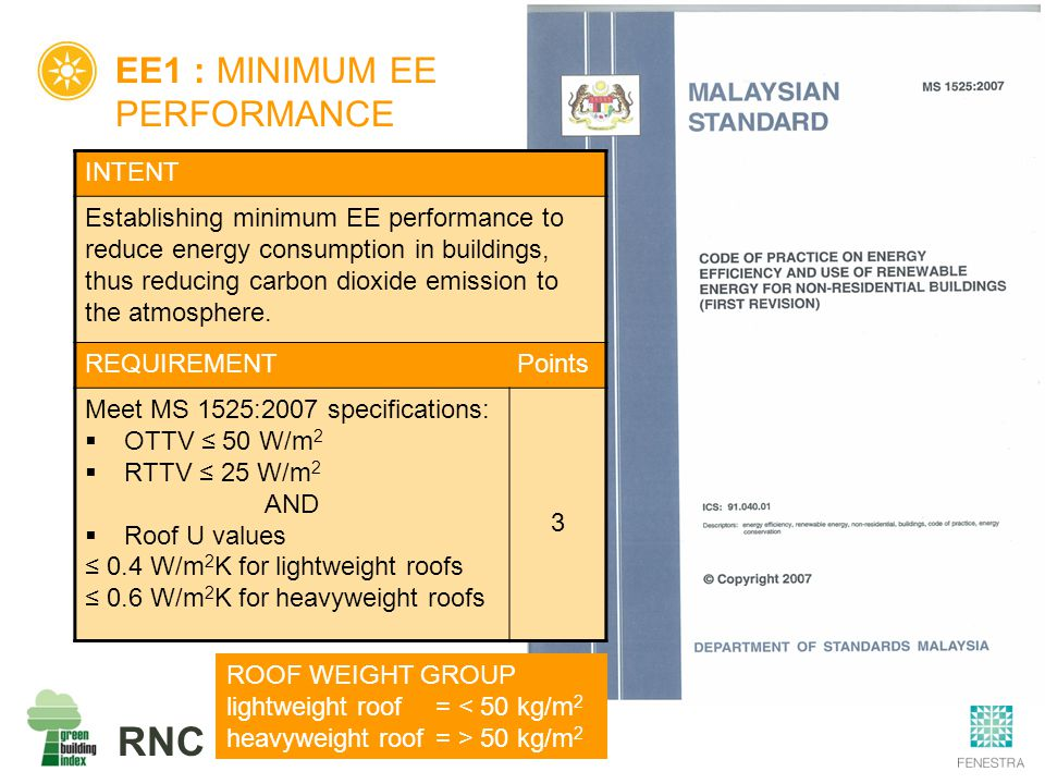 RNC EE1 : MINIMUM EE PERFORMANCE INTENT Establishing minimum EE performance to reduce energy consumption in buildings, thus reducing carbon dioxide em