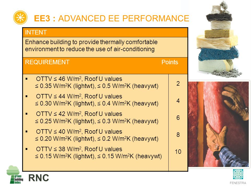 RNC EE3 : ADVANCED EE PERFORMANCE INTENT Enhance building to provide thermally comfortable environment to reduce the use of air-conditioning REQUIREMENT Points  OTTV ≤ 46 W/m 2, Roof U values ≤ 0.35 W/m 2 K (lightwt), ≤ 0.5 W/m 2 K (heavywt)  OTTV ≤ 44 W/m 2, Roof U values ≤ 0.30 W/m 2 K (lightwt), ≤ 0.4 W/m 2 K (heavywt)  OTTV ≤ 42 W/m 2, Roof U values ≤ 0.25 W/m 2 K (lightwt), ≤ 0.3 W/m 2 K (heavywt)  OTTV ≤ 40 W/m 2, Roof U values ≤ 0.20 W/m 2 K (lightwt), ≤ 0.2 W/m 2 K (heavywt)  OTTV ≤ 38 W/m 2, Roof U values ≤ 0.15 W/m 2 K (lightwt), ≤ 0.15 W/m 2 K (heavywt) 2 4 6 8 10