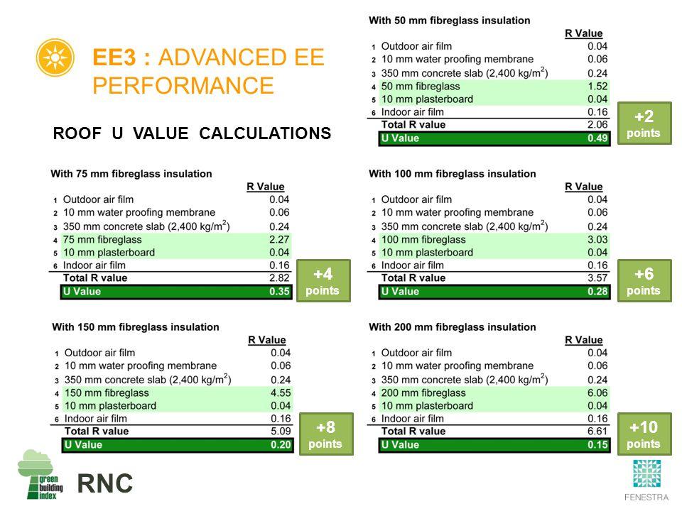 RNC EE3 : ADVANCED EE PERFORMANCE ROOF U VALUE CALCULATIONS +2 points +6 points +10 points +4 points +8 points