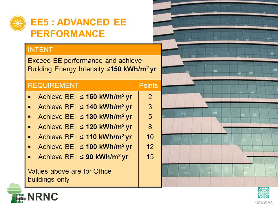 NRNC EE5 : ADVANCED EE PERFORMANCE INTENT Exceed EE performance and achieve Building Energy Intensity ≤150 kWh/m 2 yr REQUIREMENT Points  Achieve BEI ≤ 150 kWh/m 2 yr  Achieve BEI ≤ 140 kWh/m 2 yr  Achieve BEI ≤ 130 kWh/m 2 yr  Achieve BEI ≤ 120 kWh/m 2 yr  Achieve BEI ≤ 110 kWh/m 2 yr  Achieve BEI ≤ 100 kWh/m 2 yr  Achieve BEI ≤ 90 kWh/m 2 yr Values above are for Office buildings only 2 3 5 8 10 12 15