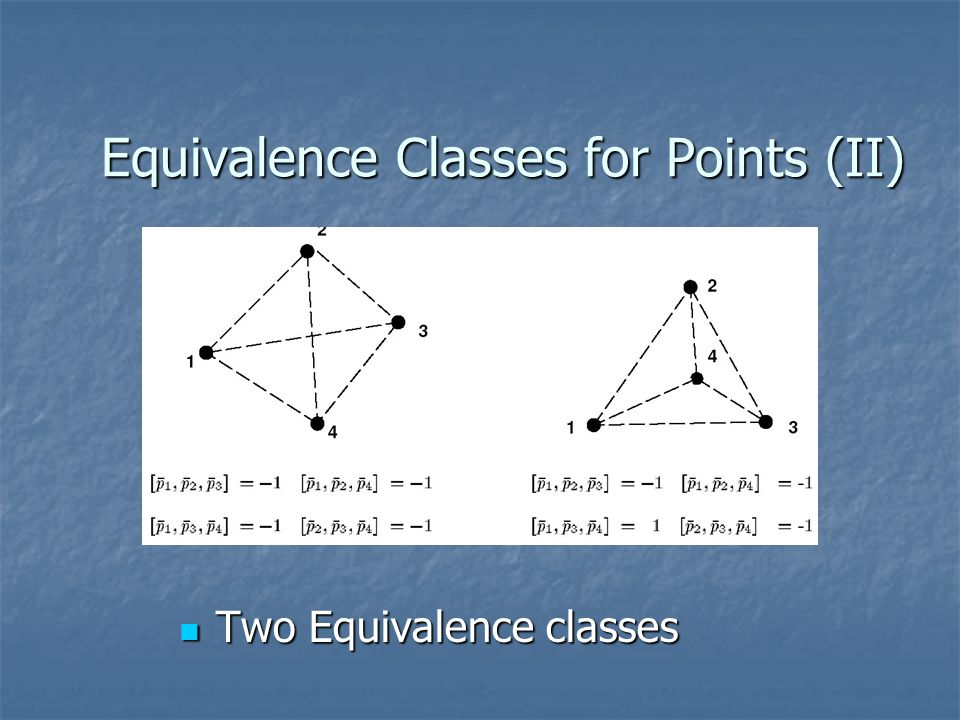 Equivalence Classes for Points (II) Two Equivalence classes Two Equivalence classes