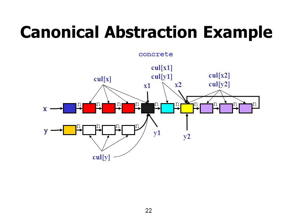 22 Canonical Abstraction Example x y x1 y1 x2 y2 x y cul[x] cul[y] cul[x1] cul[y1] cul[x2] cul[y2] n nnnnnnnnn nnnn concrete