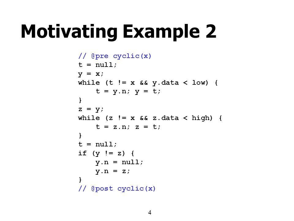 4 Motivating Example 2 // @pre cyclic(x) t = null; y = x; while (t != x && y.data < low) { t = y.n; y = t; } z = y; while (z != x && z.data < high) { t = z.n; z = t; } t = null; if (y != z) { y.n = null; y.n = z; } // @post cyclic(x)