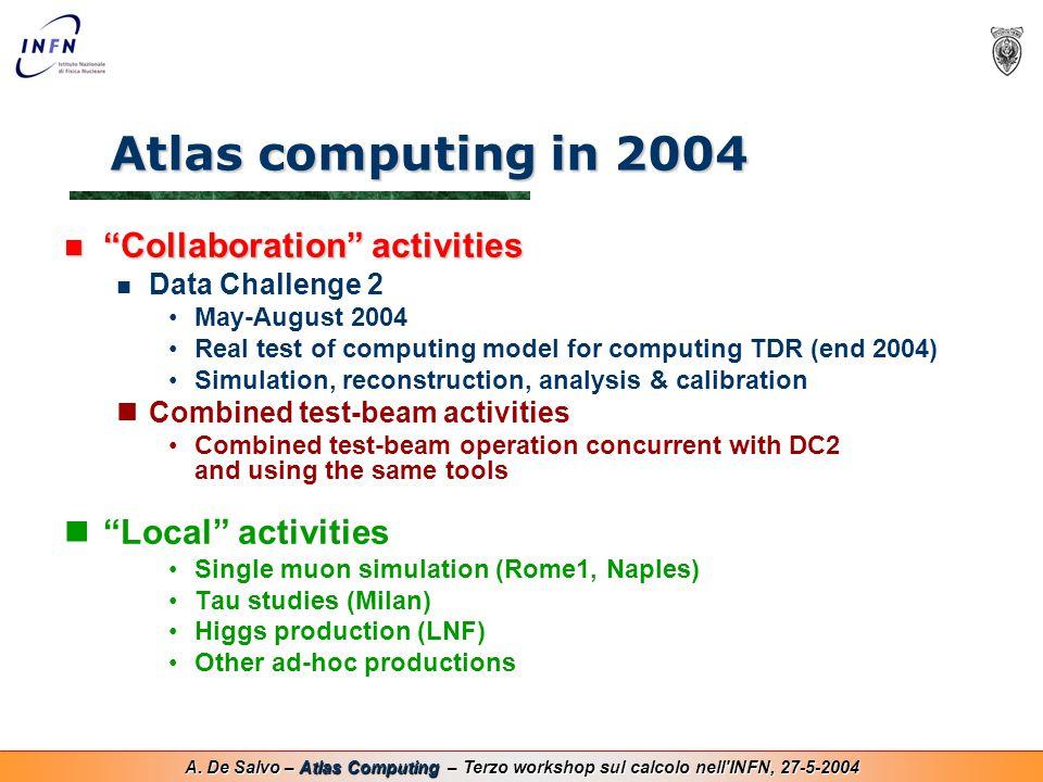 "A. De Salvo – Atlas Computing – Terzo workshop sul calcolo nell'INFN, 27-5-2004 Atlas computing in 2004 ""Collaboration"" activities ""Collaboration"" act"