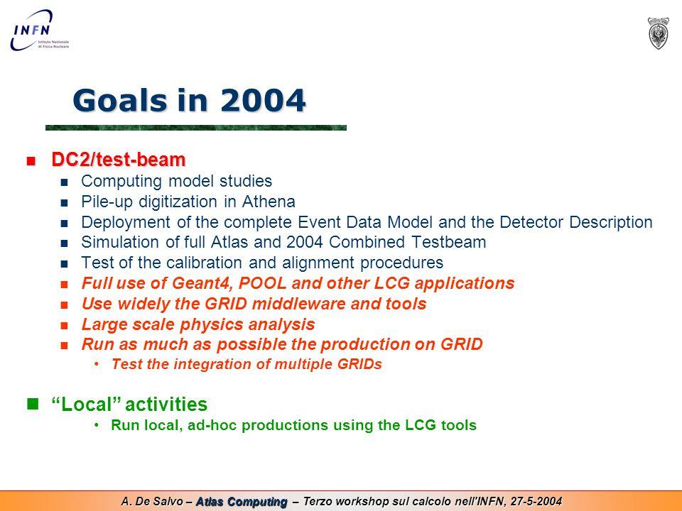 A. De Salvo – Atlas Computing – Terzo workshop sul calcolo nell'INFN, 27-5-2004 Goals in 2004 DC2/test-beam DC2/test-beam Computing model studies Pile