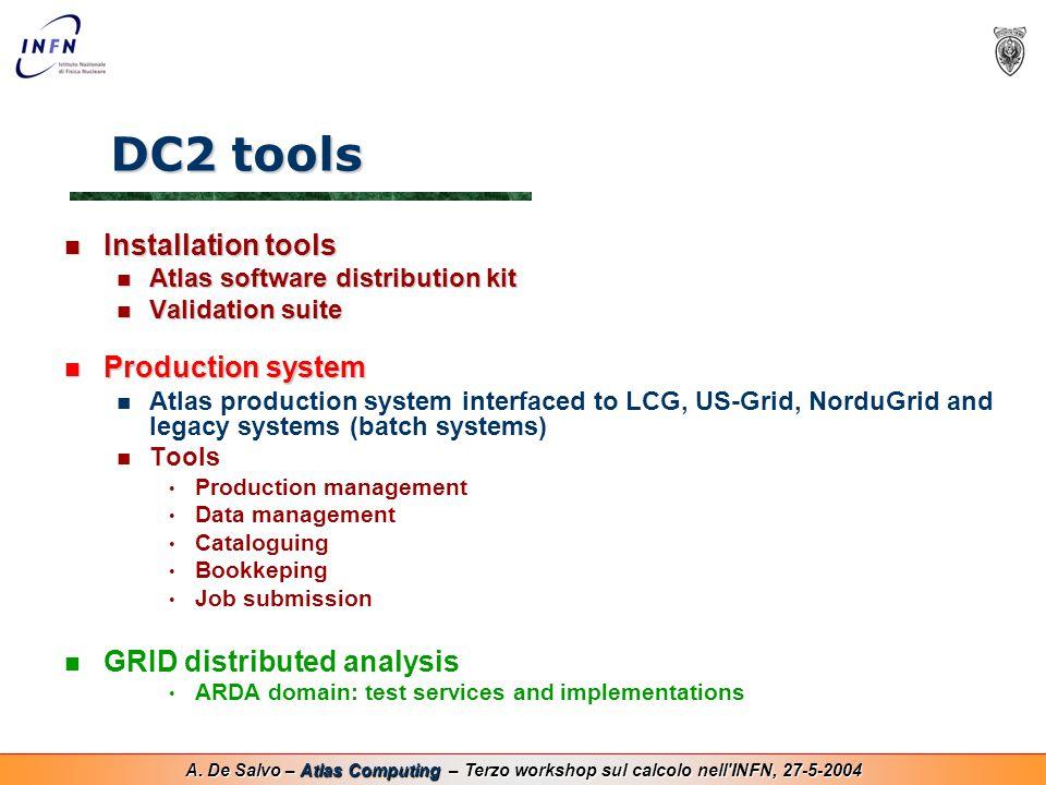 A. De Salvo – Atlas Computing – Terzo workshop sul calcolo nell'INFN, 27-5-2004 DC2 tools Installation tools Installation tools Atlas software distrib