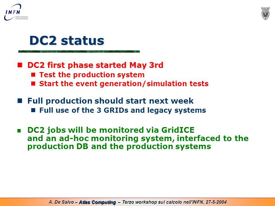 A. De Salvo – Atlas Computing – Terzo workshop sul calcolo nell'INFN, 27-5-2004 DC2 status DC2 first phase started May 3rd DC2 first phase started May