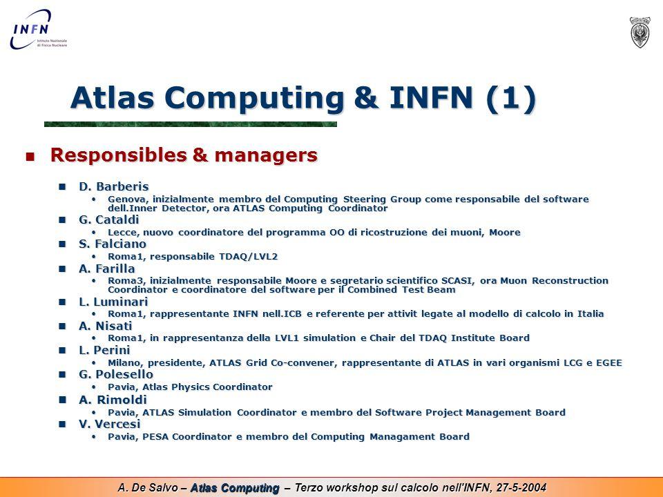 A. De Salvo – Atlas Computing – Terzo workshop sul calcolo nell'INFN, 27-5-2004 Atlas Computing & INFN (1) Responsibles & managers Responsibles & mana