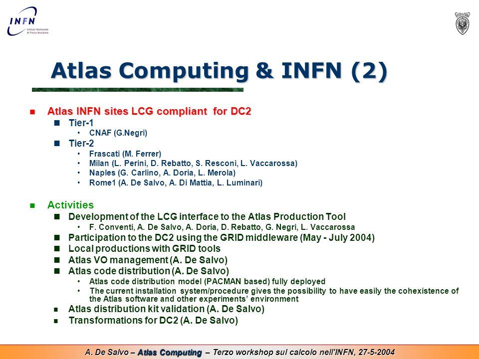 A. De Salvo – Atlas Computing – Terzo workshop sul calcolo nell'INFN, 27-5-2004 Atlas Computing & INFN (2) Atlas INFN sites LCG compliant for DC2 Atla