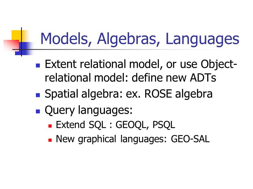 Models, Algebras, Languages Extent relational model, or use Object- relational model: define new ADTs Spatial algebra: ex.