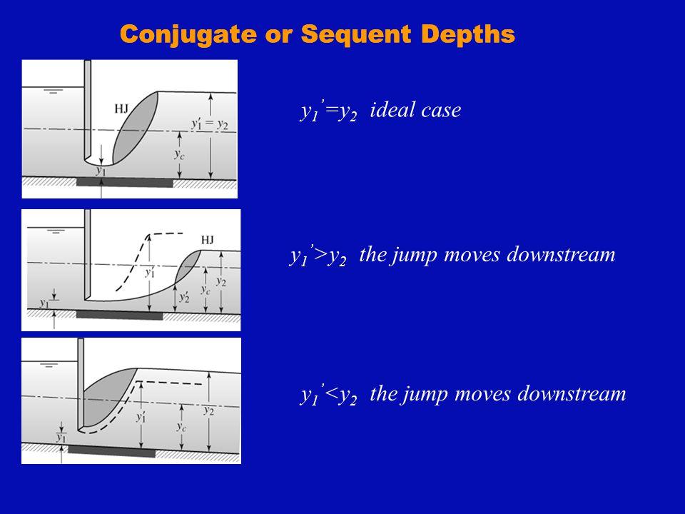 Conjugate or Sequent Depths y 1 ' =y 2 ideal case y 1 ' >y 2 the jump moves downstream y 1 ' <y 2 the jump moves downstream Conjugate or Sequent Depth