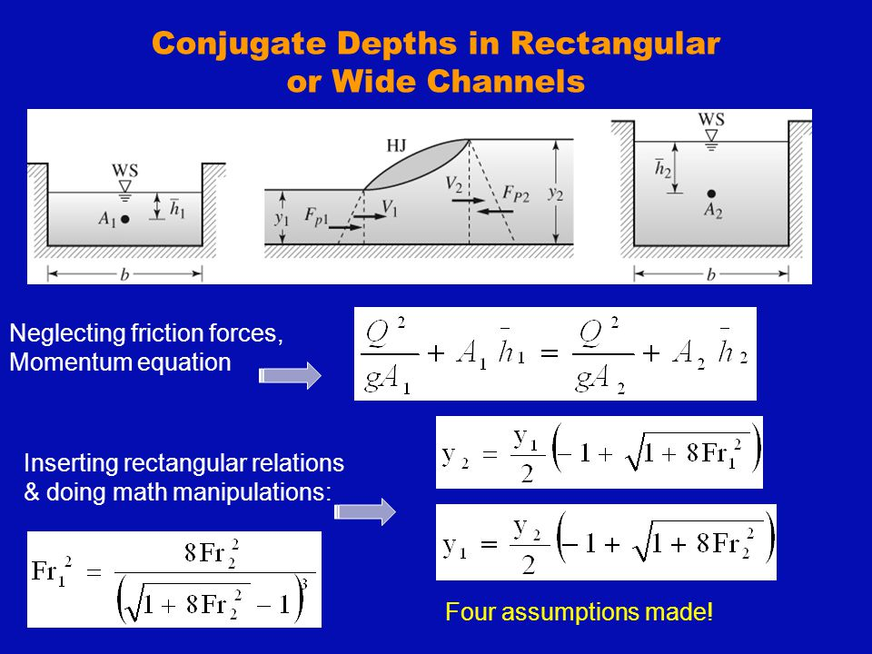 Conjugate Depths in Rectangular or Wide Channels Neglecting friction forces, Momentum equation Inserting rectangular relations & doing math manipulati