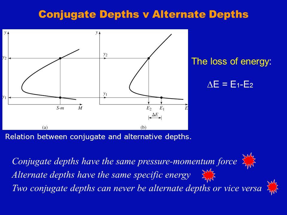 Conjugate Depths v Alternate Depths Relation between conjugate and alternative depths. Conjugate depths have the same pressure-momentum force Alternat
