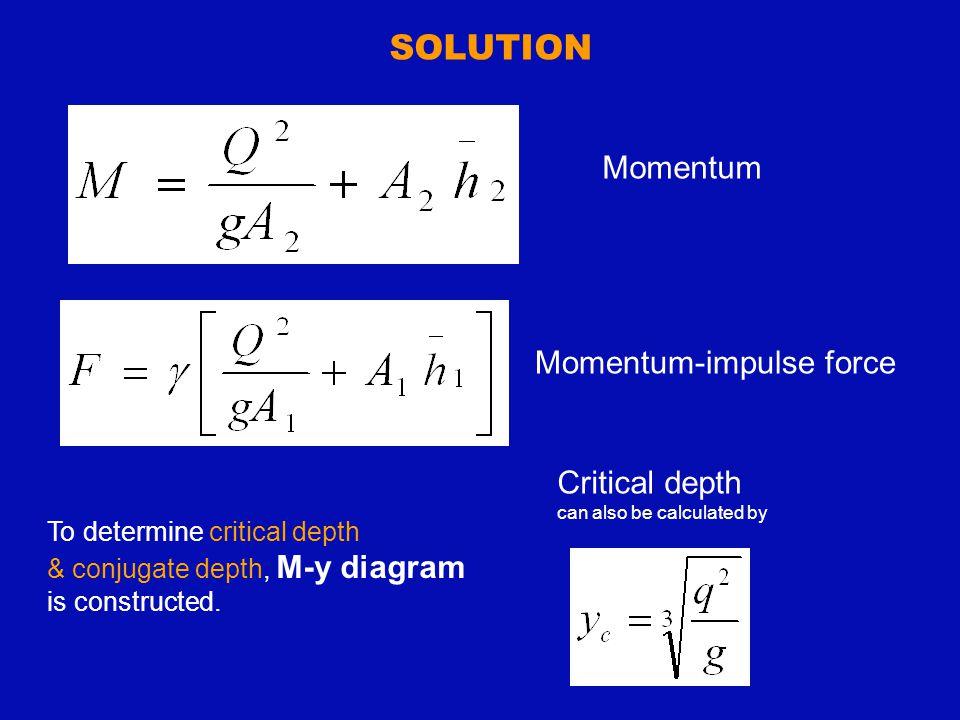 When the depth in a channel is y c flow is critical When y > y c, flow is subcritical – When Fr < 1 flow is subcritical When y < y c, flow is supercritical – When Fr > 1 flow is supercritical Classifying Critical Flow