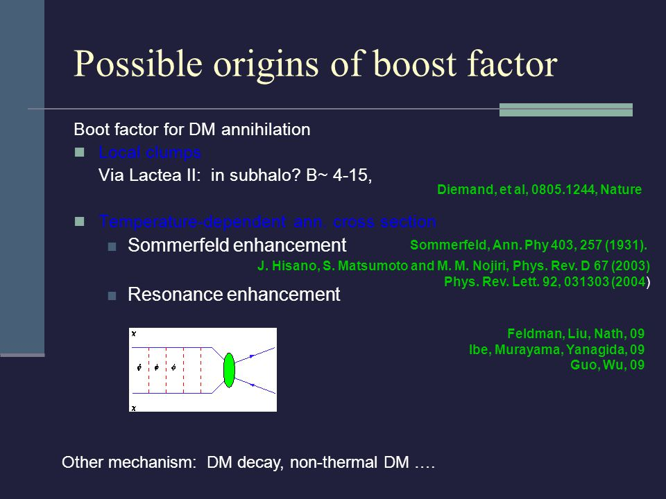 Boot factor for DM annihilation Local clumps Via Lactea II: in subhalo.