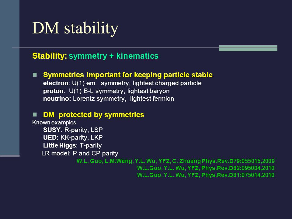Stability: symmetry + kinematics Symmetries important for keeping particle stable electron: U(1) em.