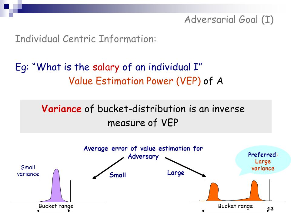 "13 Adversarial Goal (I) Individual Centric Information: Eg: ""What is the salary of an individual I"" Value Estimation Power (VEP) of A Variance of buck"