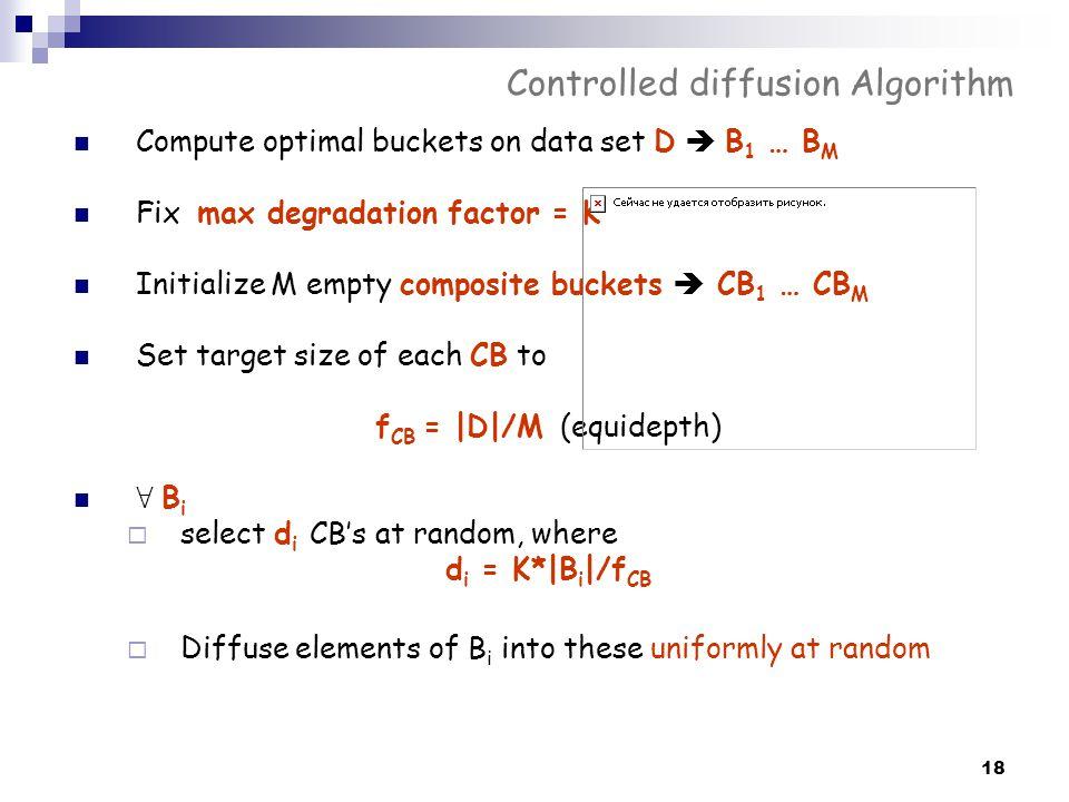 18 Controlled diffusion Algorithm Compute optimal buckets on data set D  B 1 … B M Fix max degradation factor = K Initialize M empty composite bucket