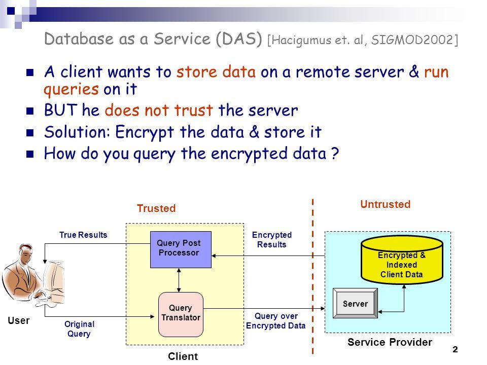 3 Data storage in DAS etupleshares A age A sal A X@#$^&FJX1Y2Z1 CH$^*(G#!X2Y1Z1 ^$*D%L*#X3Y2Z2 *%GH%&)$X3Y3Z3 Original Table (plain text) R Server side Table (encrypted + indexed) R A Bucket-tags eidnameaddrsharesagesal 345TomMaple540032390K 876MaryMain580022423K 234JohnRiver600034598K 780JerryOcean620048632K 0 200 450 600 650 700 Z0 Z1 Z2 Z3 Z4 buckets Meta data Server side data Client side storage