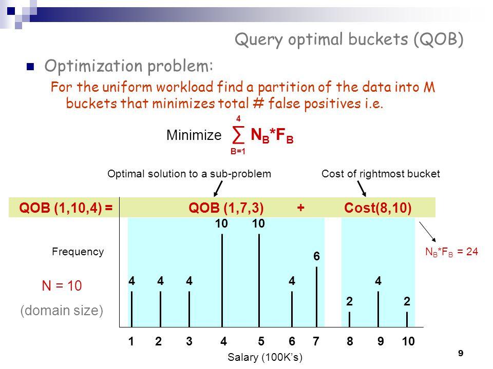 10 QOB (cont.) 1 2 3 4 5 6 7 8 9 10 Salary(100K's) 4 B1 4444 10 2 6 2 B2B3B4 Frequency Optimal cost = ∑ N B *F B = 12*3 + 20*2 + 10*2 + 8*3 = 110 1 4 Time complexity = O(n 2 M), Space = O(nM) n = # distinct values in dataset; M = # buckets