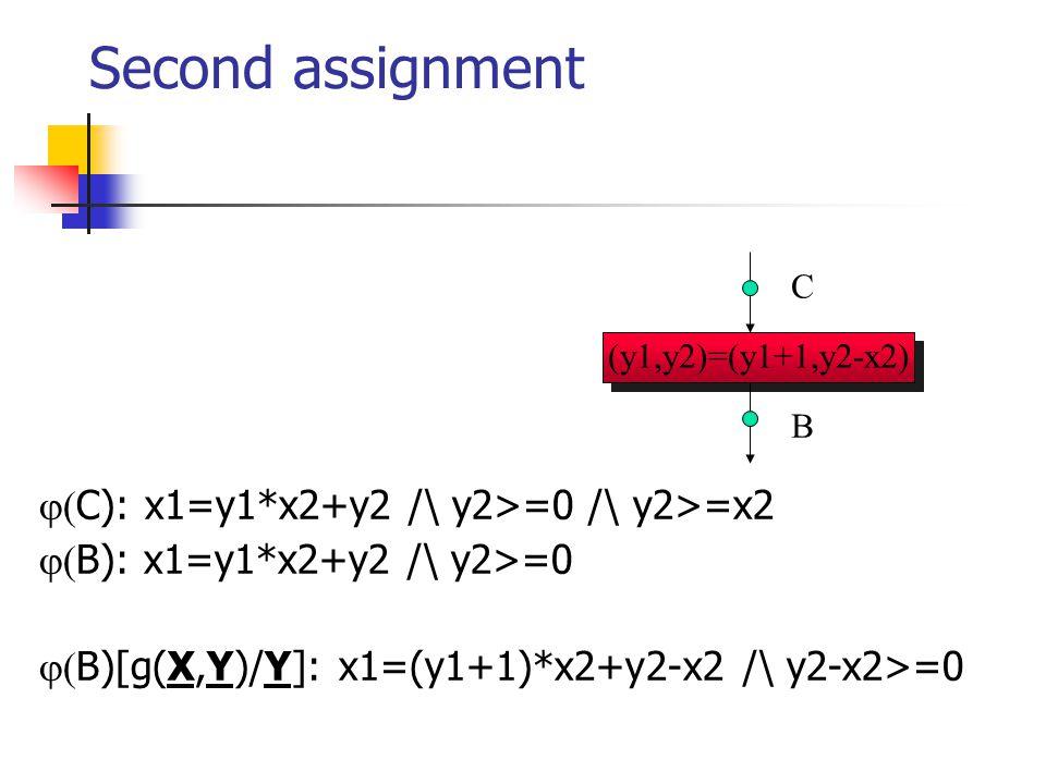 (y1,y2)=(y1+1,y2-x2) Second assignment  C): x1=y1*x2+y2 /\ y2>=0 /\ y2>=x2  B): x1=y1*x2+y2 /\ y2>=0  B)[g(X,Y)/Y]: x1=(y1+1)*x2+y2-x2 /\ y2-x2>