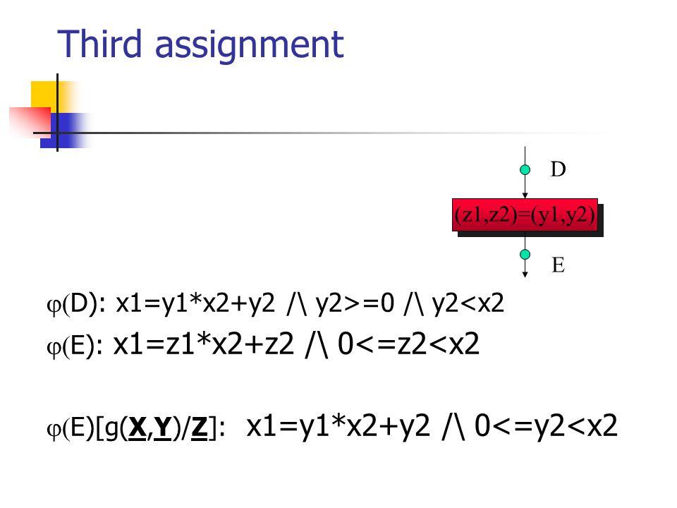 (z1,z2)=(y1,y2) Third assignment  D): x1=y1*x2+y2 /\ y2>=0 /\ y2<x2  E): x1=z1*x2+z2 /\ 0<=z2<x2  E)[g(X,Y)/Z]: x1=y1*x2+y2 /\ 0<=y2<x2 E D