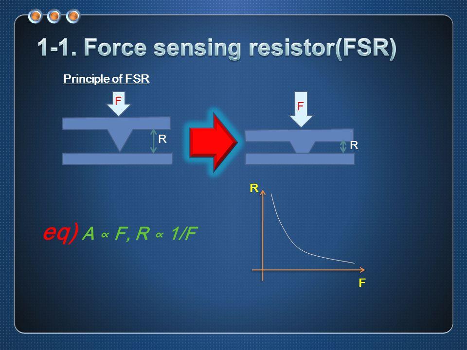 R ceramic R T NTC (Negative Temp Coefficient) circuit (A) V O VS F VS T ☜ not linear