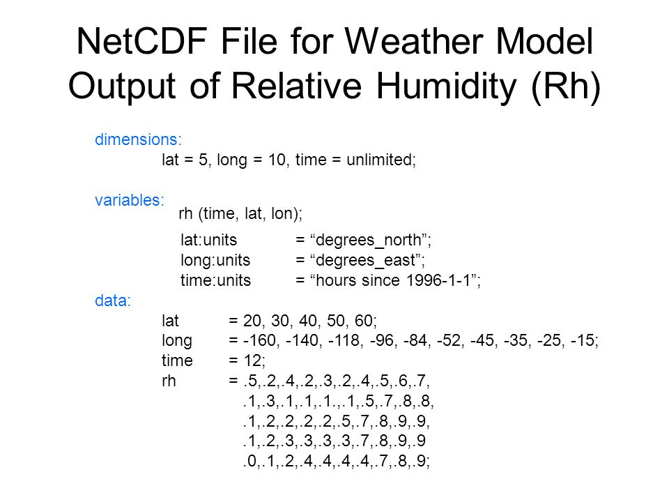 "NetCDF File for Weather Model Output of Relative Humidity (Rh) dimensions: lat = 5, long = 10, time = unlimited; variables: lat:units= ""degrees_north"""