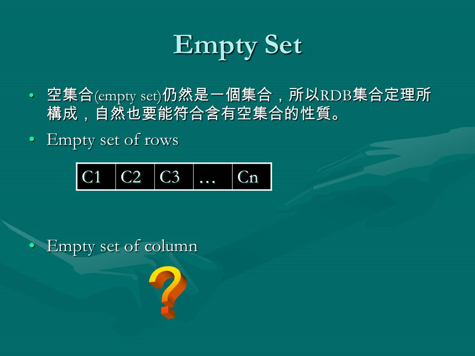 Empty Set 空集合 (empty set) 仍然是一個集合,所以 RDB 集合定理所 構成,自然也要能符合含有空集合的性質。 空集合 (empty set) 仍然是一個集合,所以 RDB 集合定理所 構成,自然也要能符合含有空集合的性質。 Empty set of rowsEmpty set of rows Empty set of columnEmpty set of columnC1C2C3…Cn