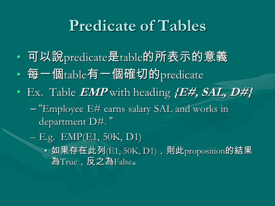 Predicate of Tables 可以說 predicate 是 table 的所表示的意義 可以說 predicate 是 table 的所表示的意義 每一個 table 有一個確切的 predicate 每一個 table 有一個確切的 predicate Ex.
