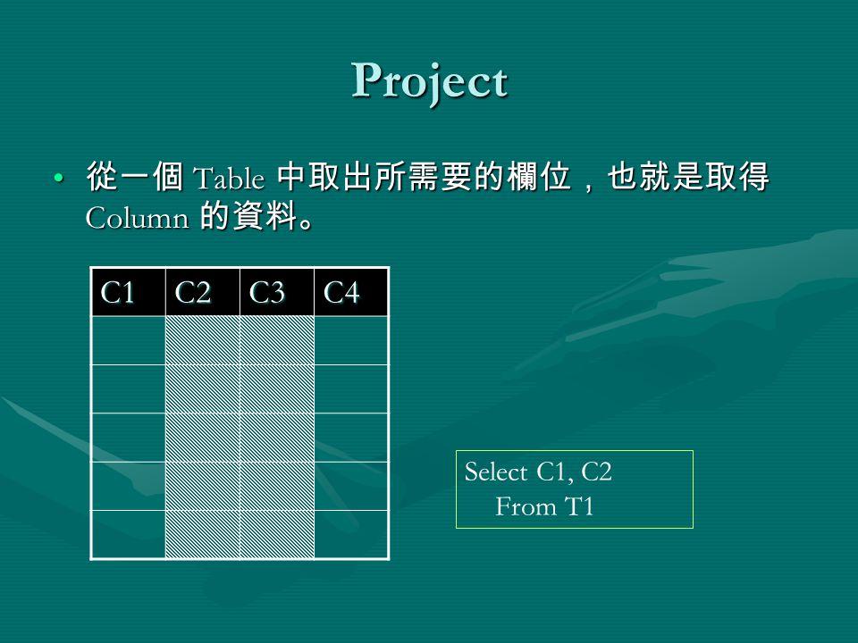 Project 從一個 Table 中取出所需要的欄位,也就是取得 Column 的資料。 從一個 Table 中取出所需要的欄位,也就是取得 Column 的資料。 C1C2C3C4 Select C1, C2 From T1